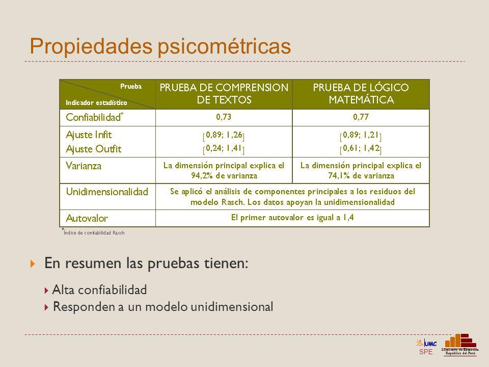 SPE Ministerio de Educación República del Perú Propiedades psicométricas En resumen las pruebas tienen: Alta confiabilidad Responden a un modelo unidi