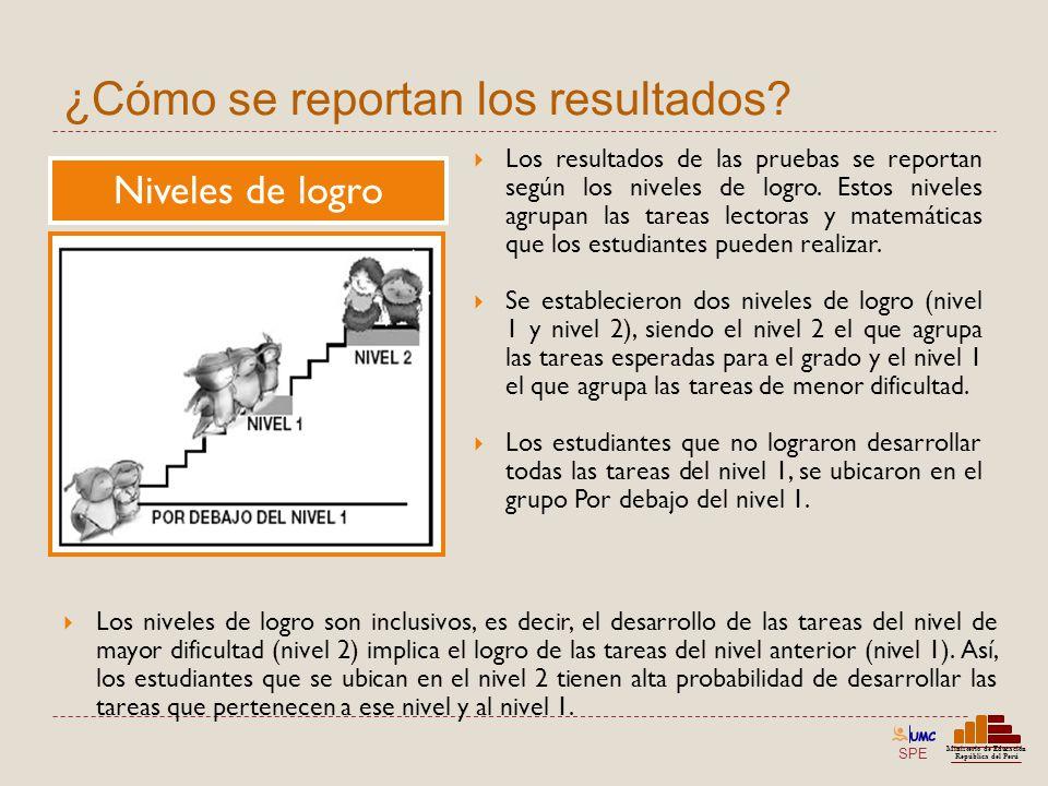 SPE Ministerio de Educación República del Perú ¿Cómo se reportan los resultados? Los resultados de las pruebas se reportan según los niveles de logro.