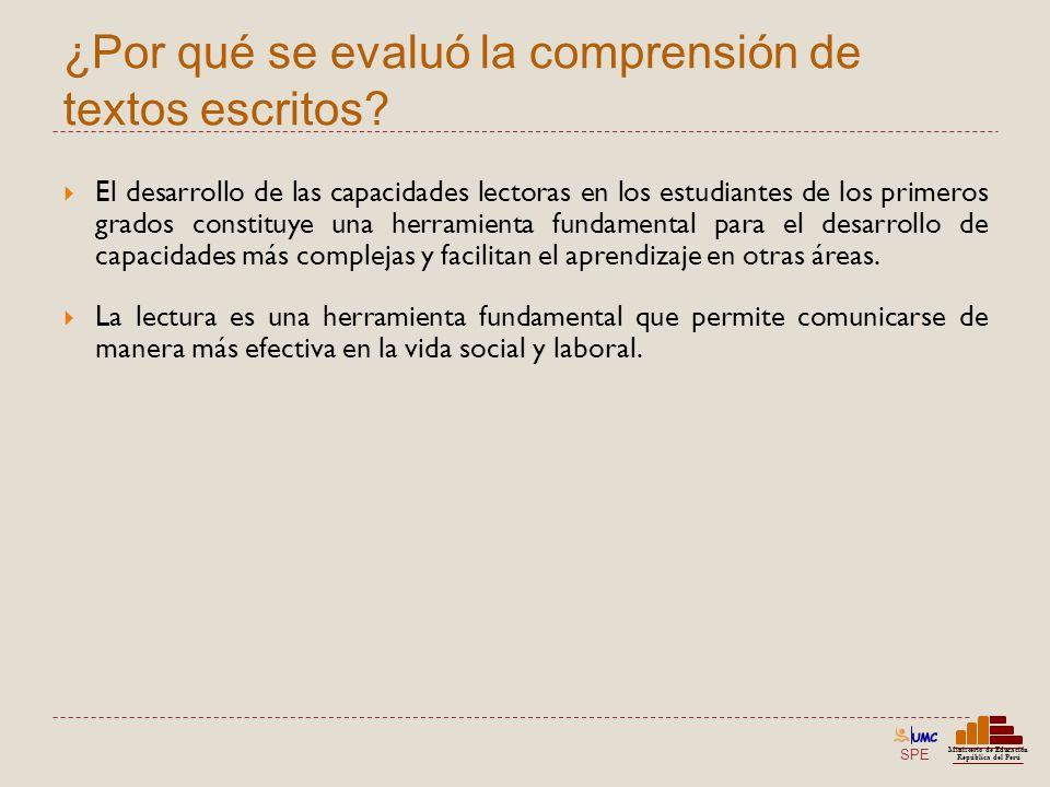 SPE Ministerio de Educación República del Perú Resultados de los estudiantes evaluados Lógico matemática Logro Nacional MasculinoFemenino % % Nivel 2 7,2 (0,05) 7,5 (0,07) 6,9 (0,07) Nivel 136,3 (0,09) 35,9 (0,13) 36,6 (0,14) < Nivel 156,5 (0,10) 56,5 (0,14) 56,4 (0,14) Total100,0 (-----) 100,0 (----)