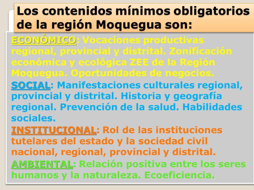 ECONÓMICO ECONÓMICO: Vocaciones productivas regional, provincial y distrital. Zonificación económica y ecológica ZEE de la Región Moquegua. Oportunida