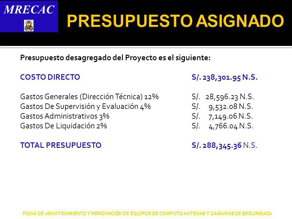 Presupuesto desagregado del Proyecto es el siguiente: COSTO DIRECTOS/.