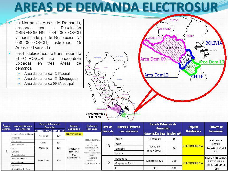 AREAS DE DEMANDA ELECTROSUR La Norma de Áreas de Demanda, aprobada con la Resolución OSINERGMINN° 634-2007-OS/CD y modificada por la Resolución N° 058-2009-OS/CD; establece 15 Áreas de Demanda.