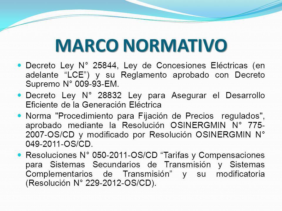 PLAN DE INVERSIONES PERIODO 2013-2017 (ELECTROSUR) APROBADO MEDIANTE RESOLUCIÓN OSINERGMIN N°151-2012-OS/CD