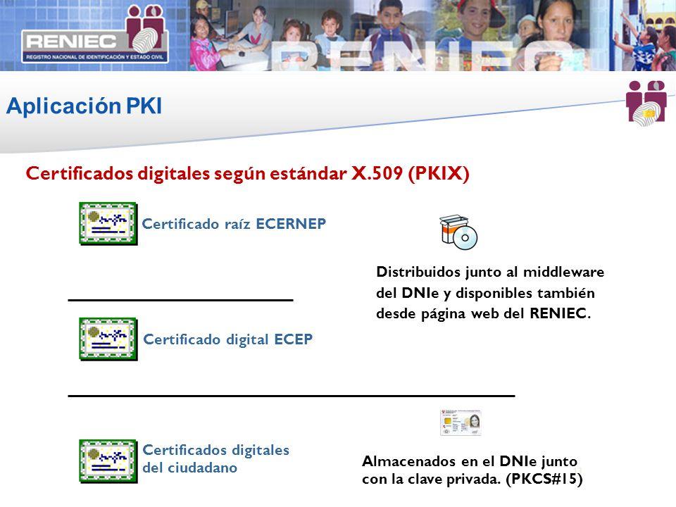 Aplicación PKI 13 Certificados digitales según estándar X.509 (PKIX) 13 Certificado raíz ECERNEP Certificado digital ECEP Certificados digitales del c