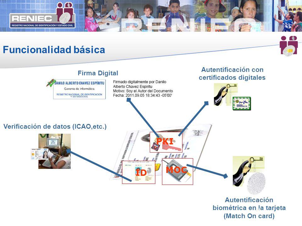 Funcionalidad básica 21 PKI ID MOC Autentificación con certificados digitales Autentificación biométrica en la tarjeta (Match On card) Verificación de