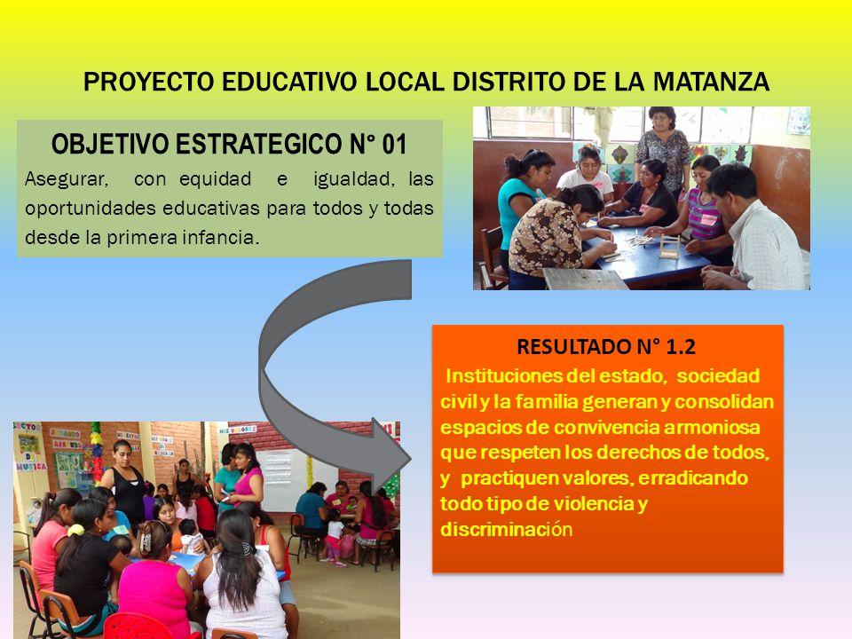 PROYECTO EDUCATIVO LOCAL DISTRITO DE LA MATANZA OBJETIVO ESTRATEGICO N° 01 Asegurar, con equidad e igualdad, las oportunidades educativas para todos y