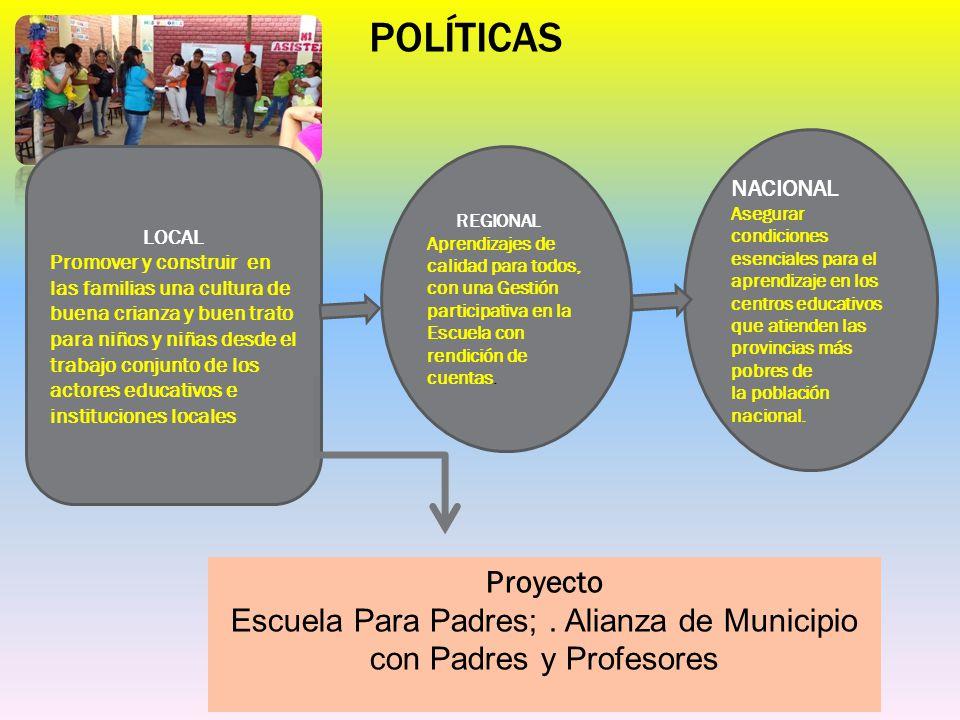 POLÍTICAS LOCAL Promover y construir en las familias una cultura de buena crianza y buen trato para niños y niñas desde el trabajo conjunto de los act