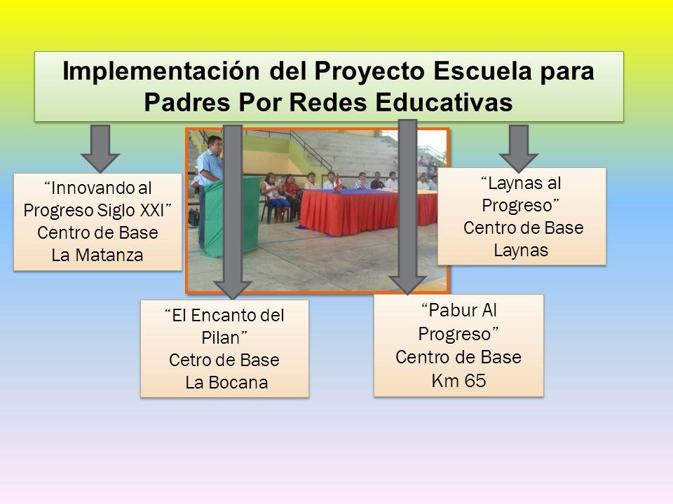 2012 Firma Convenio interinstitucional con la ONG Ñariwalac: para Trabajar con Redes Educativas Red Educativa Innovando al Progreso Siglo XXI *I TALLER.
