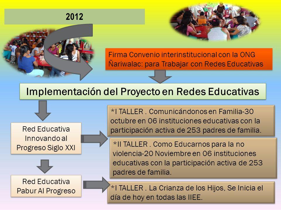 2012 Firma Convenio interinstitucional con la ONG Ñariwalac: para Trabajar con Redes Educativas Red Educativa Innovando al Progreso Siglo XXI *I TALLE