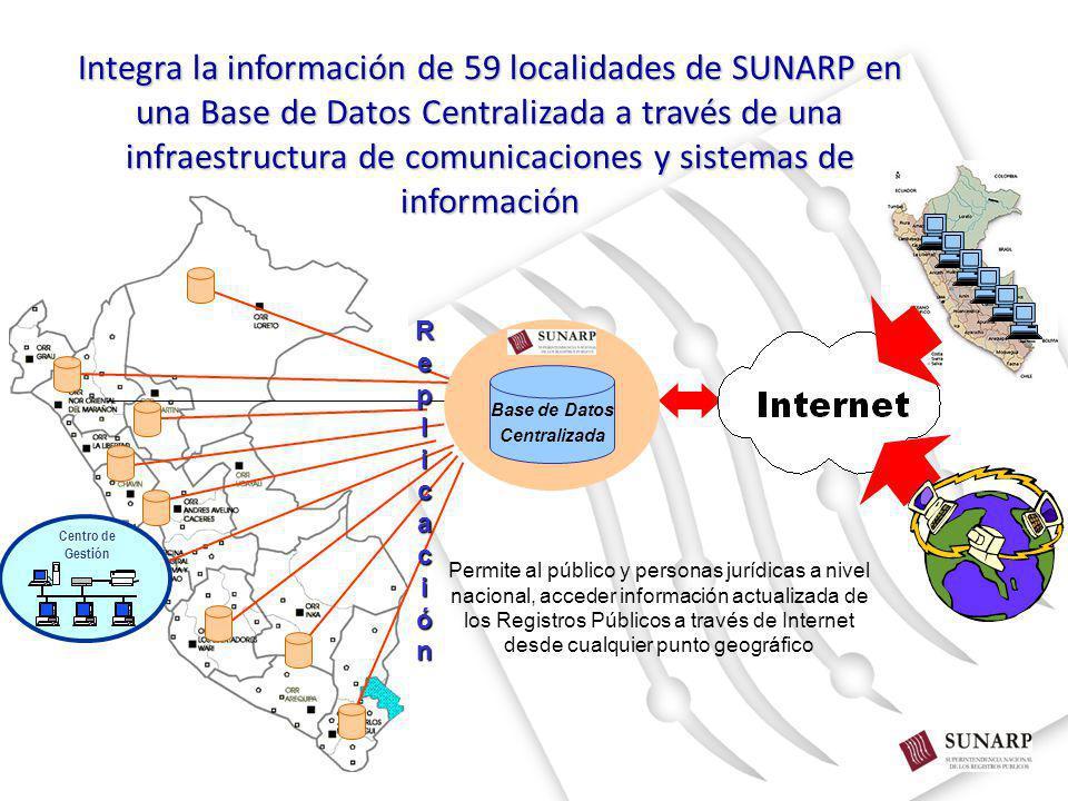 Integra la información de 59 localidades de SUNARP en una Base de Datos Centralizada a través de una infraestructura de comunicaciones y sistemas de i
