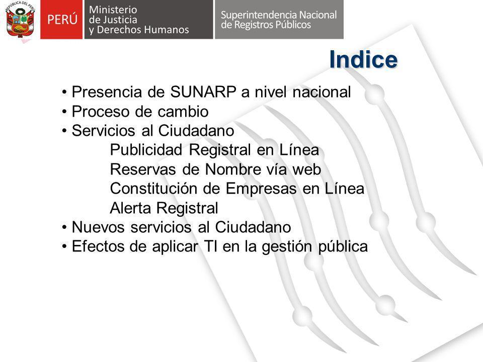 Indice Presencia de SUNARP a nivel nacional Proceso de cambio Servicios al Ciudadano Publicidad Registral en Línea Reservas de Nombre vía web Constitu