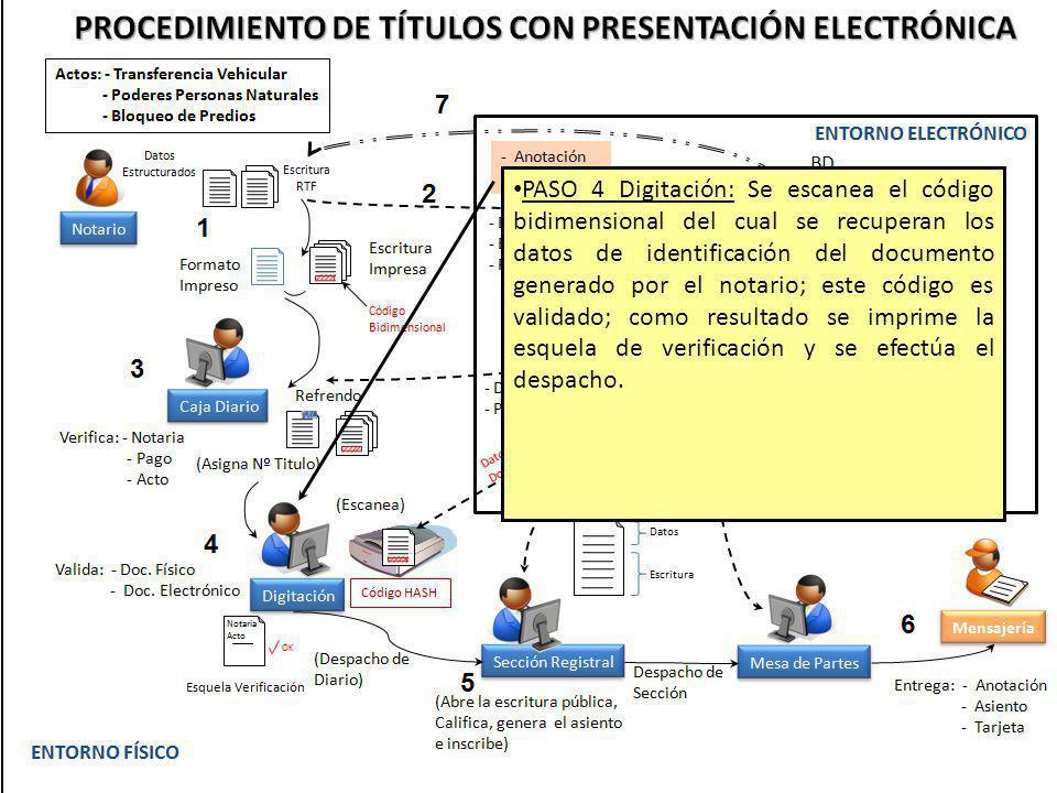 PASO 4 Digitación: Se escanea el código bidimensional del cual se recuperan los datos de identificación del documento generado por el notario; este có