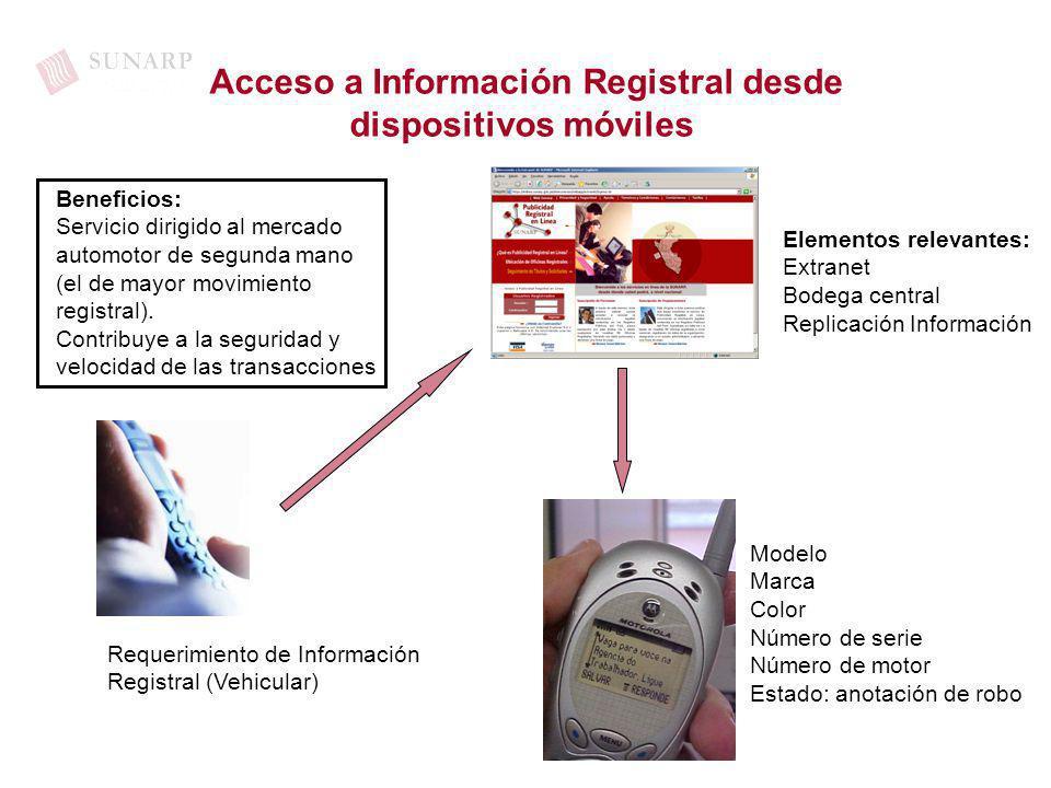 Acceso a Información Registral desde dispositivos móviles Requerimiento de Información Registral (Vehicular) Modelo Marca Color Número de serie Número