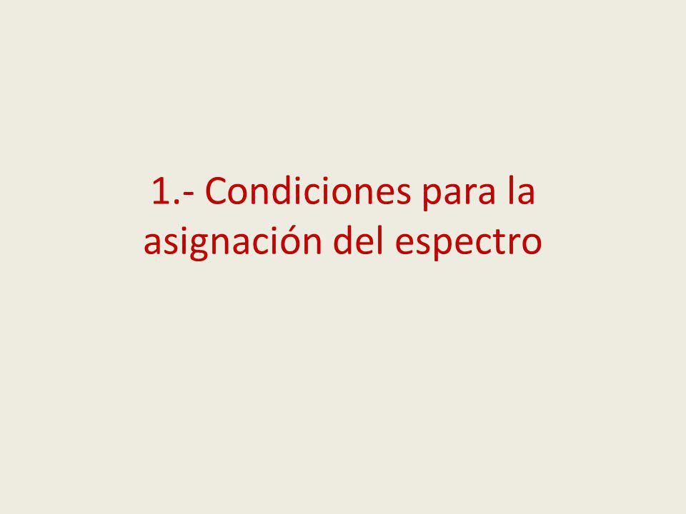 Plan de Canalización en Lima Análisis de la banda de parte de la banda de UHF (14 al 36).