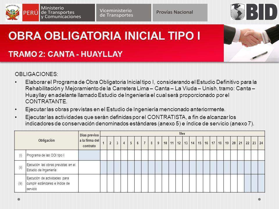 OBLIGACIONES: Elaborar el Programa de Obra Obligatoria Inicial tipo I, considerando el Estudio Definitivo para la Rehabilitación y Mejoramiento de la