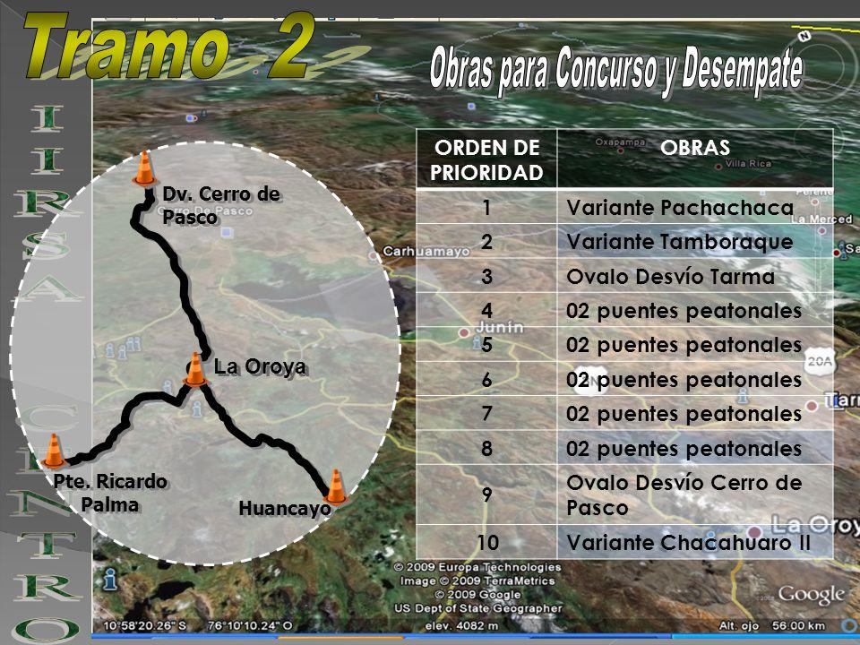 ORDEN DE PRIORIDAD OBRAS 1Variante Pachachaca 2Variante Tamboraque 3Ovalo Desvío Tarma 402 puentes peatonales 5 6 7 8 9 Ovalo Desvío Cerro de Pasco 10