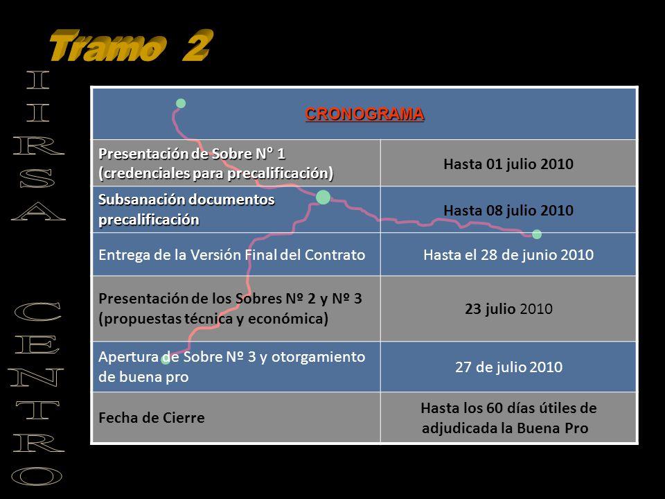 CRONOGRAMA Presentación de Sobre N° 1 (credenciales para precalificación) Hasta 01 julio 2010 Subsanación documentos precalificación Hasta 08 julio 20