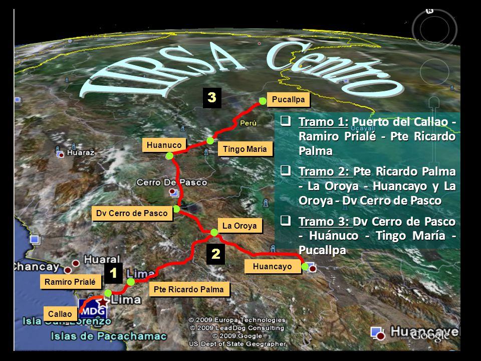Huanuco Pucallpa Tingo María 3 Huancayo 2 Dv Cerro de Pasco La Oroya Pte Ricardo Palma Ramiro Prialé 1 Tramo 1: Ramiro Prialé - Pte Ricardo Palma Tram