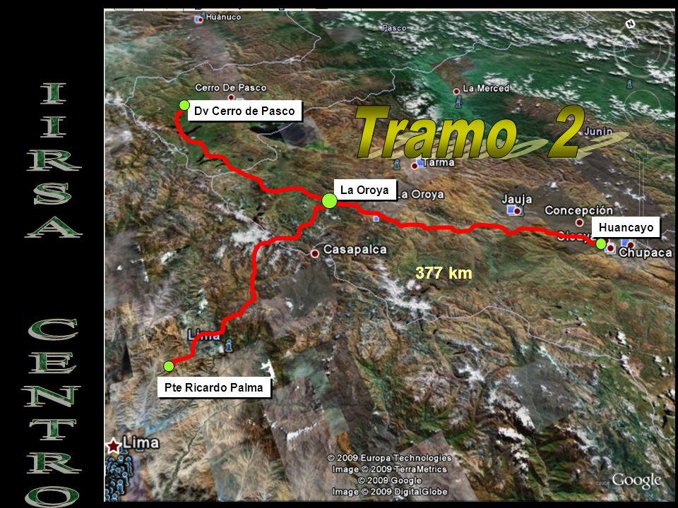 Pte Ricardo Palma Dv Cerro de Pasco La Oroya Huancayo 377 km