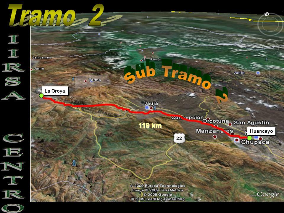 La Oroya Huancayo 119 km