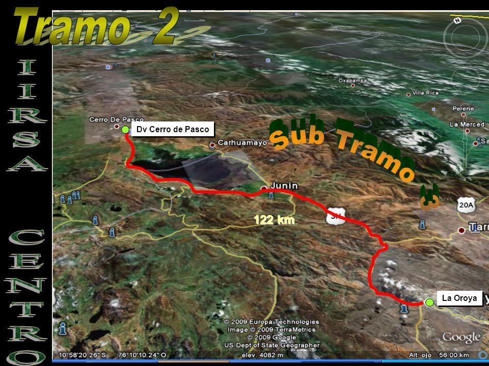 La Oroya Dv Cerro de Pasco 122 km