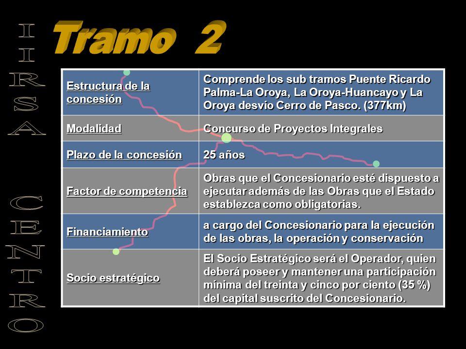 Estructura de la concesión Comprende los sub tramos Puente Ricardo Palma-La Oroya, La Oroya-Huancayo y La Oroya desvío Cerro de Pasco. (377km) Modalid