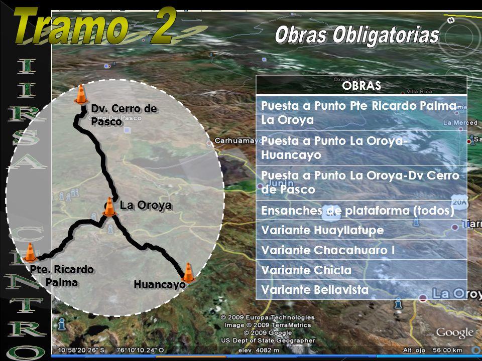 OBRAS Puesta a Punto Pte Ricardo Palma- La Oroya Puesta a Punto La Oroya- Huancayo Puesta a Punto La Oroya-Dv Cerro de Pasco Ensanches de plataforma (