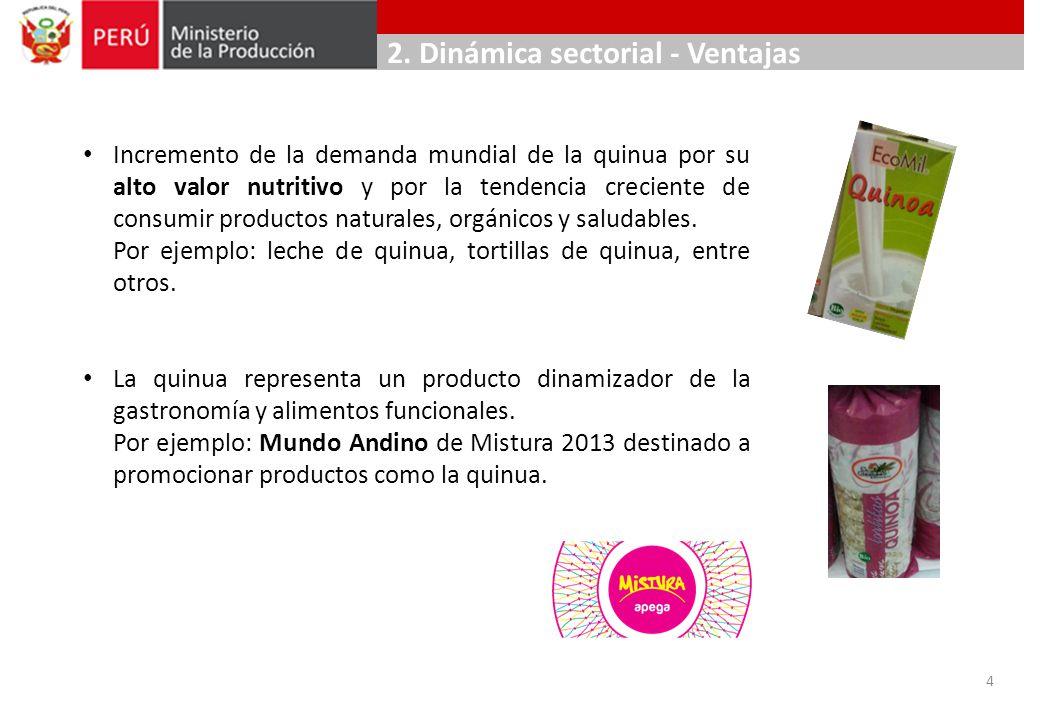 2. Dinámica sectorial - Ventajas Incremento de la demanda mundial de la quinua por su alto valor nutritivo y por la tendencia creciente de consumir pr