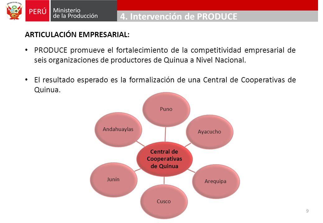 ARTICULACIÓN EMPRESARIAL: PRODUCE promueve el fortalecimiento de la competitividad empresarial de seis organizaciones de productores de Quinua a Nivel