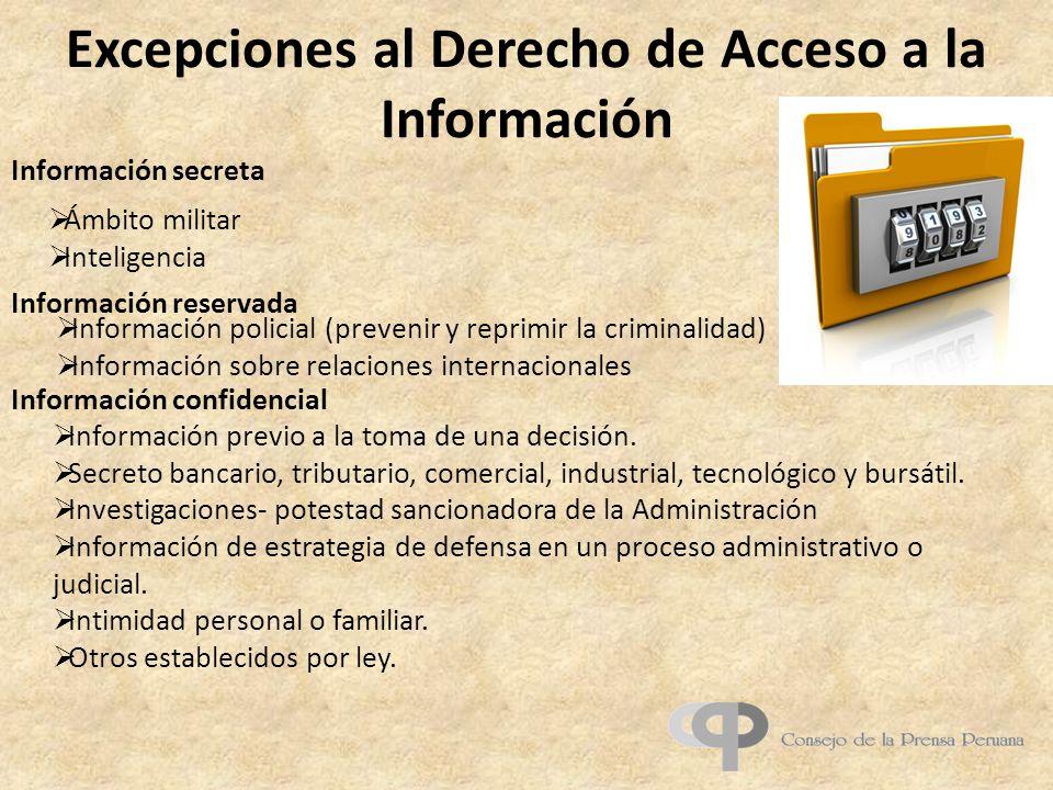 Información secreta Ámbito militar Inteligencia Información reservada Información policial (prevenir y reprimir la criminalidad) Información sobre rel