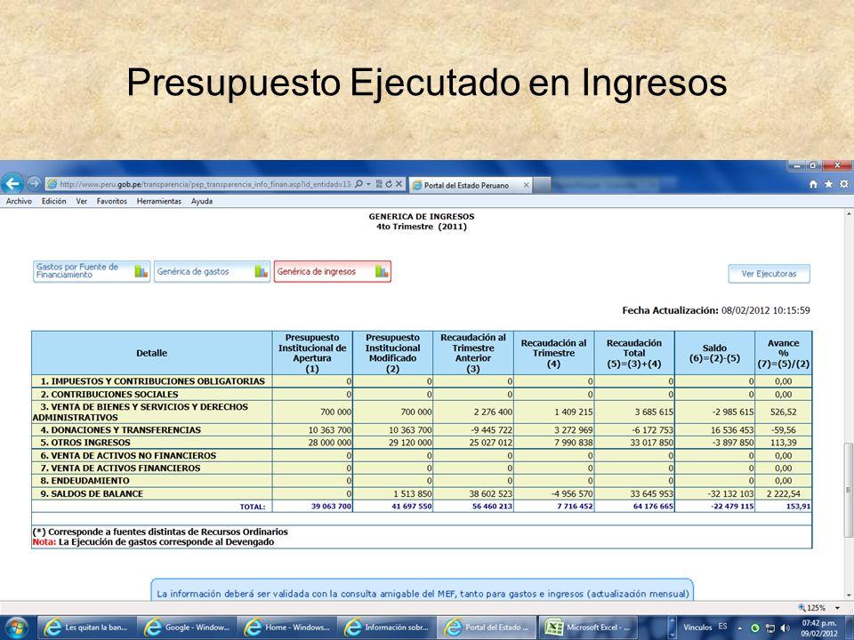 Presupuesto Ejecutado en Ingresos