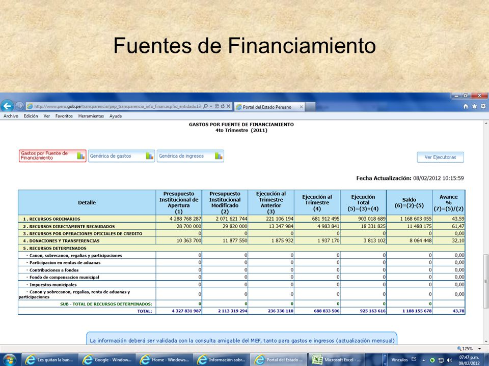 Fuentes de Financiamiento