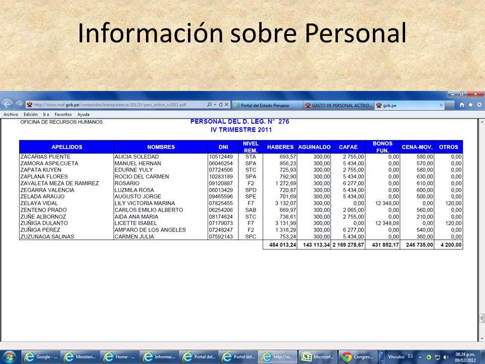 Información sobre Personal