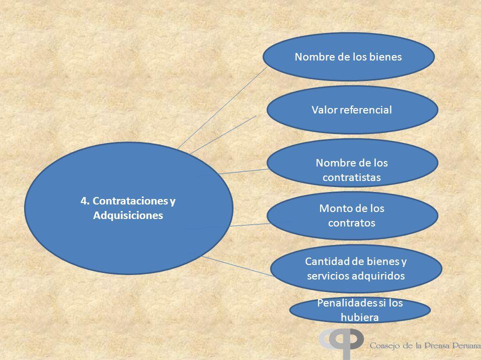 Nombre de los contratistas 4. Contrataciones y Adquisiciones Valor referencial Monto de los contratos Nombre de los bienes Cantidad de bienes y servic