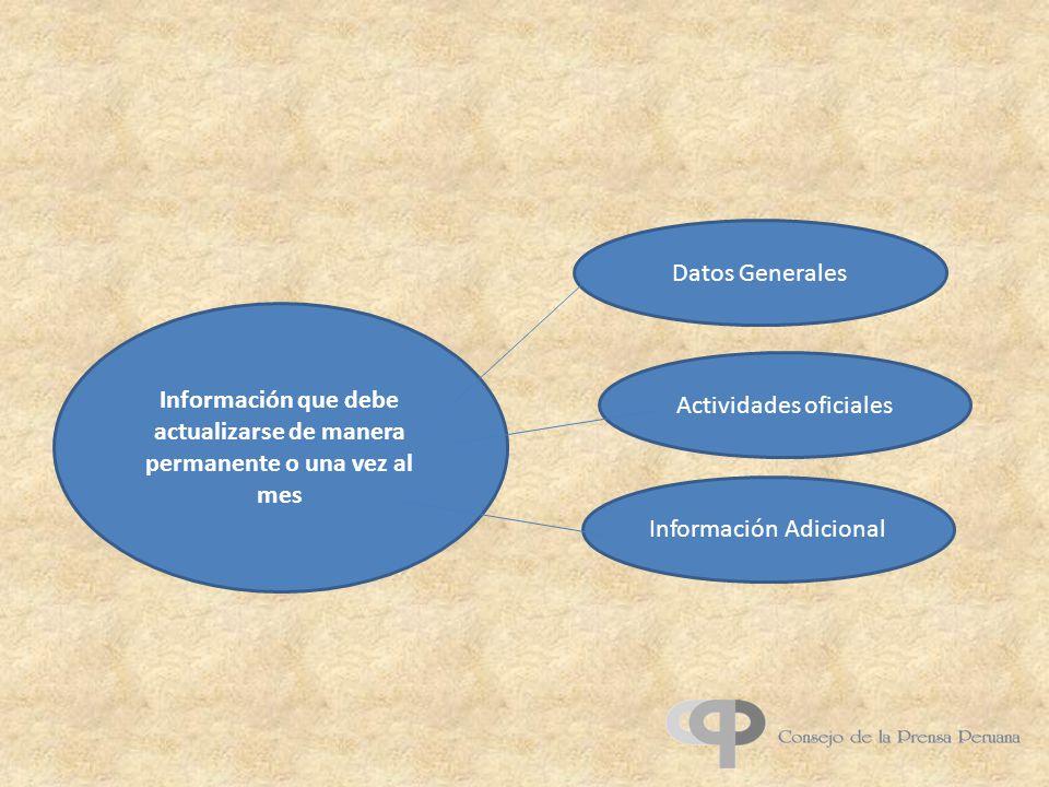 Información Adicional Información que debe actualizarse de manera permanente o una vez al mes Actividades oficiales Datos Generales