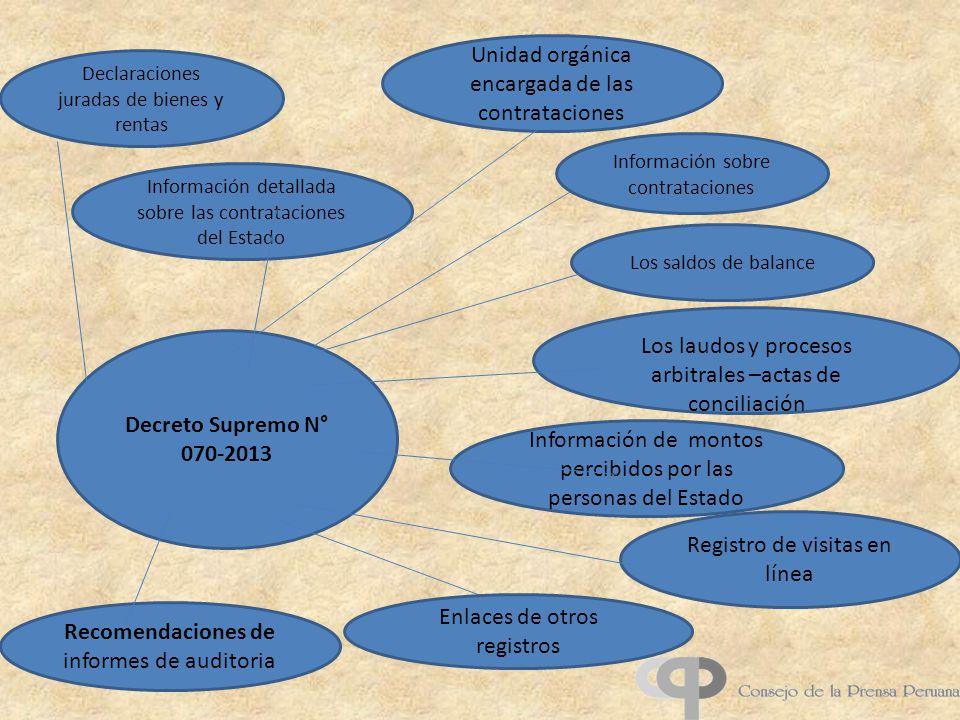 Los laudos y procesos arbitrales –actas de conciliación Decreto Supremo N° 070-2013 Los saldos de balance Información de montos percibidos por las per