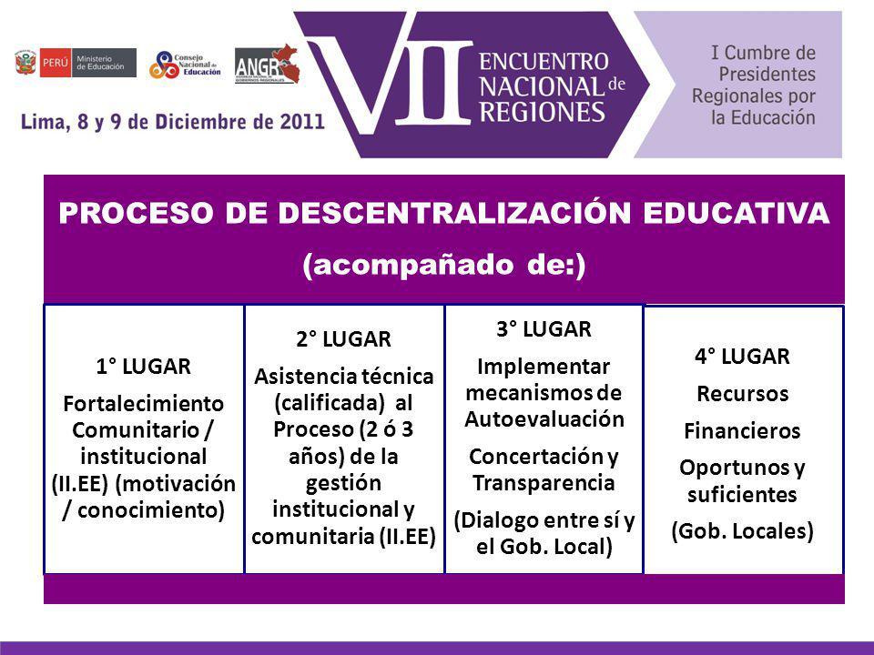 PROCESO DE DESCENTRALIZACIÓN EDUCATIVA (acompañado de:) 1° LUGAR Fortalecimiento Comunitario / institucional (II.EE) (motivación / conocimiento) 2° LU