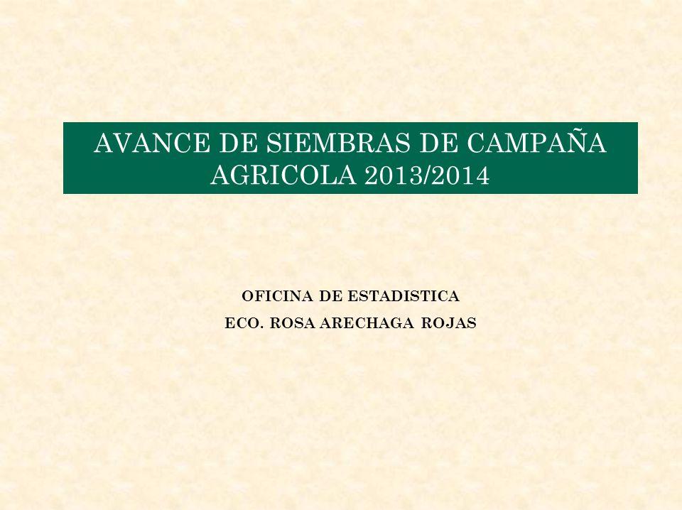 AVANCE DE SIEMBRAS DE CAMPAÑA AGRICOLA 2013/2014 OFICINA DE ESTADISTICA ECO. ROSA ARECHAGA ROJAS