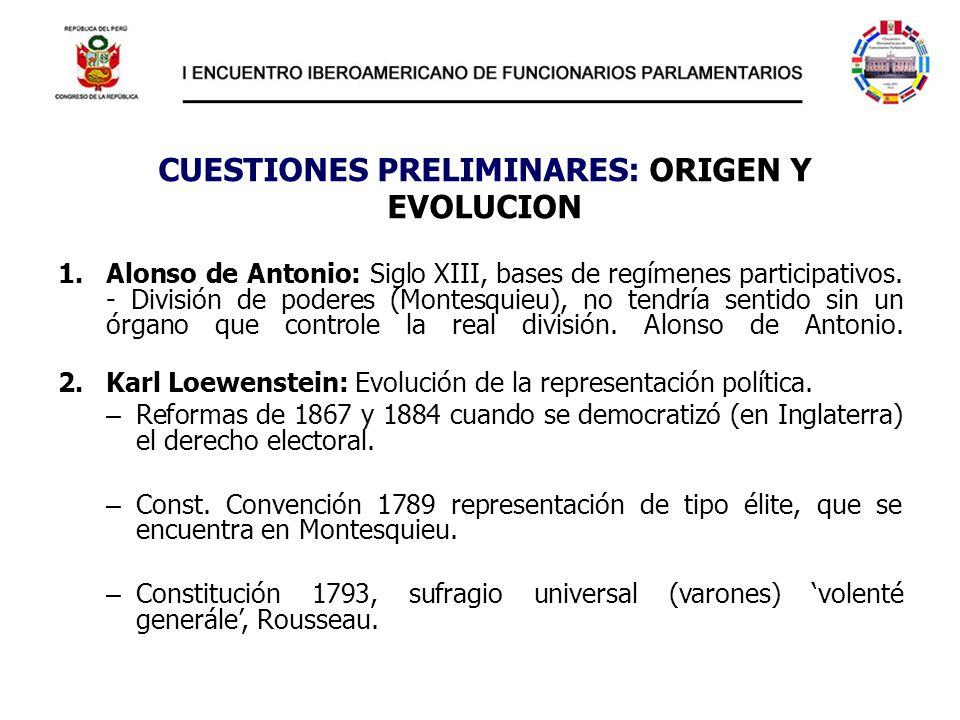 CUESTIONES PRELIMINARES: ORIGEN Y EVOLUCION 1.Alonso de Antonio: Siglo XIII, bases de regímenes participativos. - División de poderes (Montesquieu), n