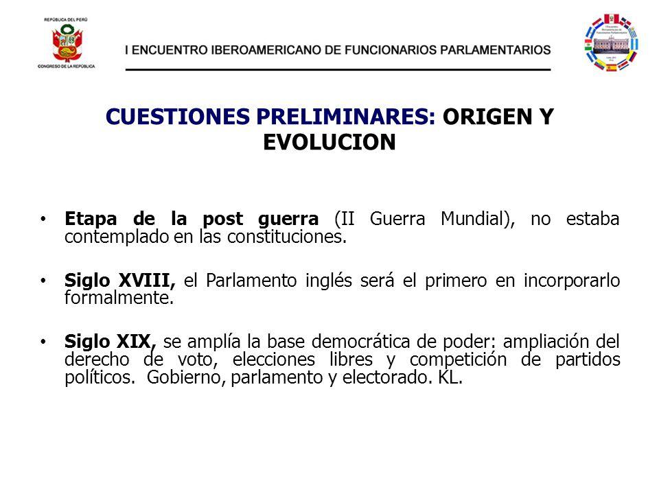 CUESTIONES PRELIMINARES: ORIGEN Y EVOLUCION Etapa de la post guerra (II Guerra Mundial), no estaba contemplado en las constituciones. Siglo XVIII, el