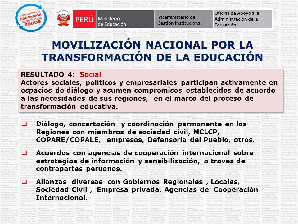 La campaña en redes sociales Síguenos en Twitter @cambiaeducacion Síguenos en Facebook Cambiemos la educación, cambiemos todos