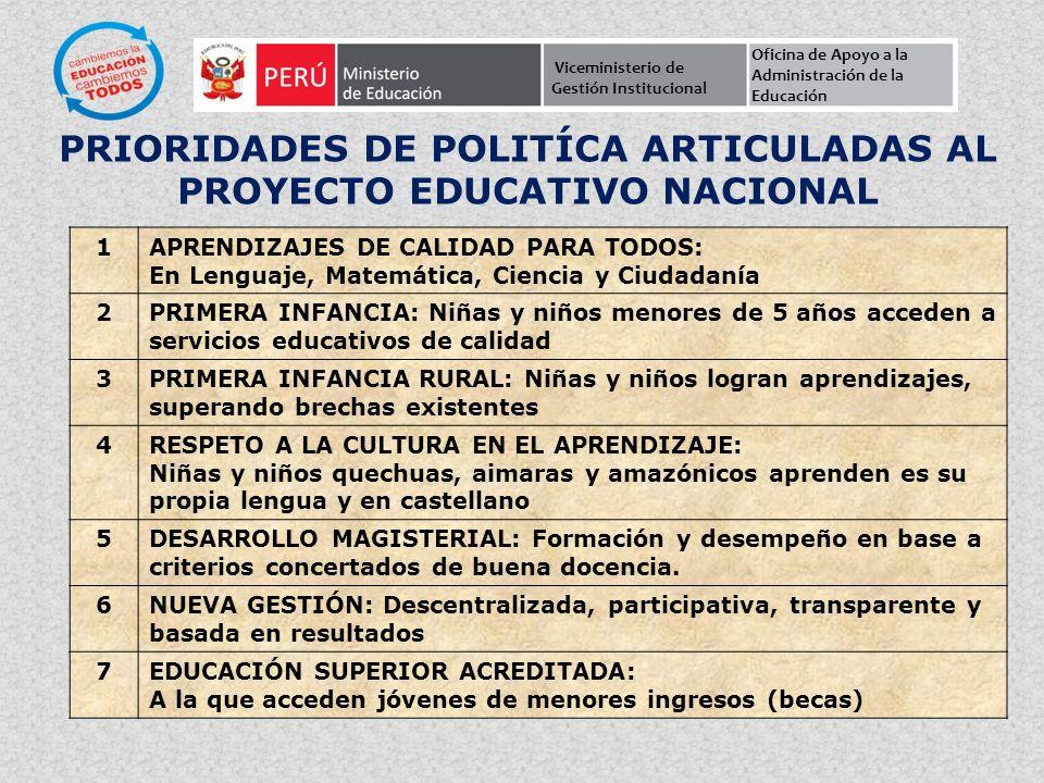 MOVILIZACIÓN NACIONAL POR LA TRANSFORMACIÓN DE LA EDUCACIÓN CAMBIEMOS LA EDUCACIÓN, CAMBIEMOS TODOS FERNANDO BOLAÑOS Viceministro de Gestión Instituci