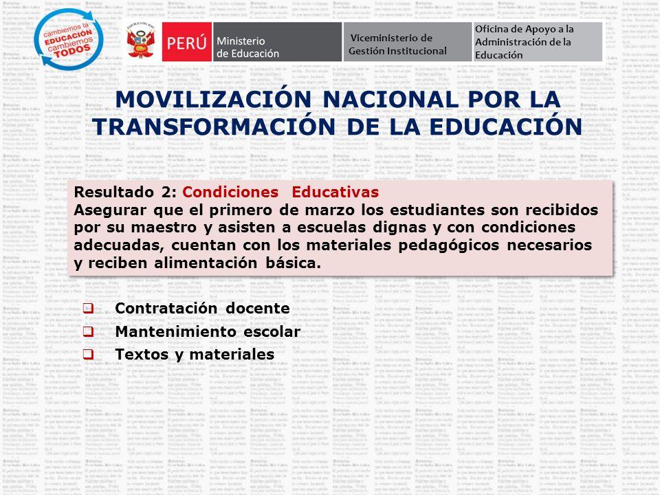 Instalación de las comisiones de Gestión intergubernamental: Gobiernos Regionales-Ministerio de Educación 26 Enero – 15 de febrero. Coordinación y art
