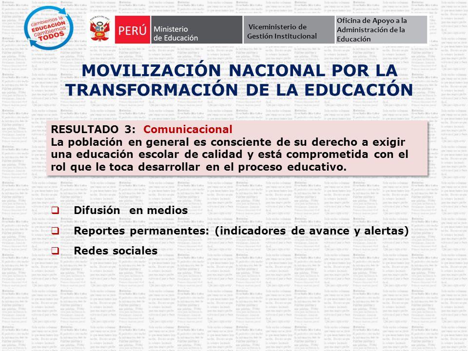 Resultado 2: Condiciones Educativas Asegurar que el primero de marzo los estudiantes son recibidos por su maestro y asisten a escuelas dignas y con co