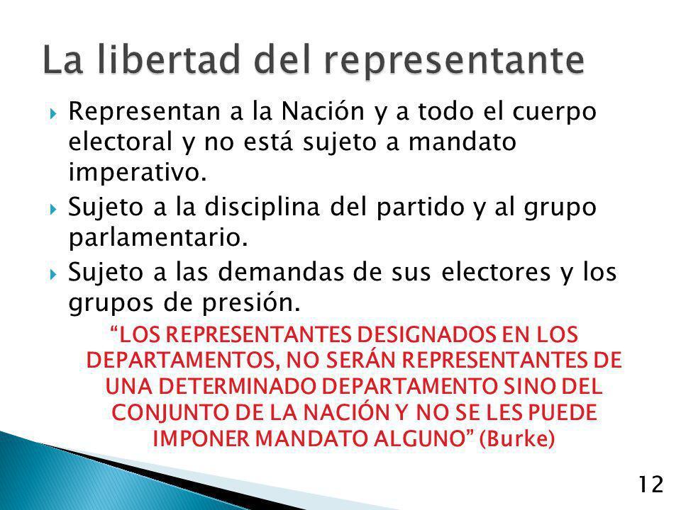 12 Representan a la Nación y a todo el cuerpo electoral y no está sujeto a mandato imperativo. Sujeto a la disciplina del partido y al grupo parlament