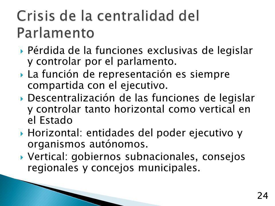 24 Pérdida de la funciones exclusivas de legislar y controlar por el parlamento. La función de representación es siempre compartida con el ejecutivo.