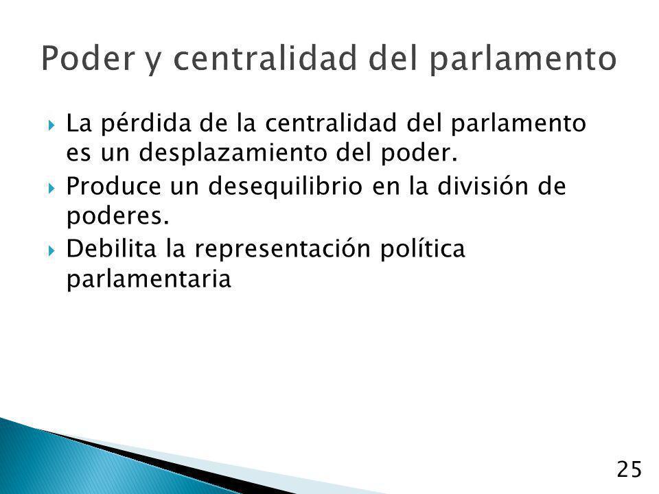 25 Poder y centralidad del parlamento La pérdida de la centralidad del parlamento es un desplazamiento del poder. Produce un desequilibrio en la divis