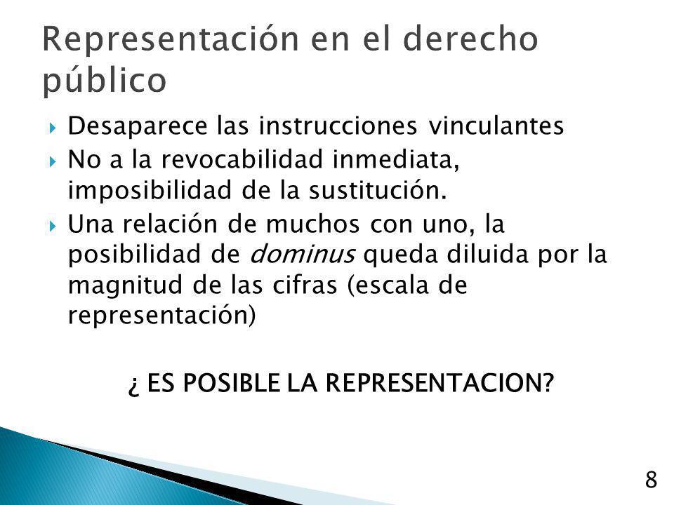 8 Representación en el derecho público Desaparece las instrucciones vinculantes No a la revocabilidad inmediata, imposibilidad de la sustitución. Una