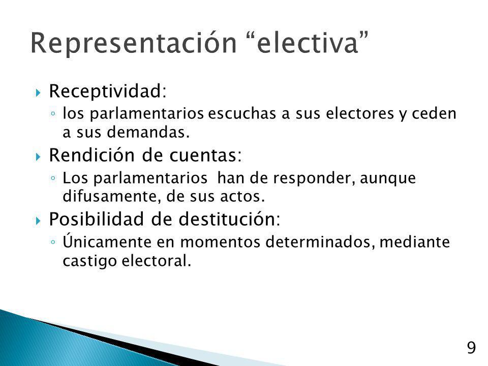 9 Representación electiva Receptividad: los parlamentarios escuchas a sus electores y ceden a sus demandas. Rendición de cuentas: Los parlamentarios h