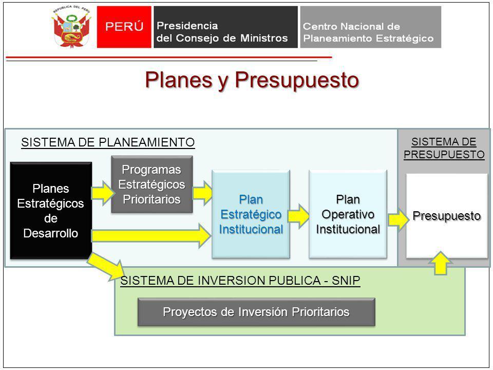 Planes Estratégicos de Desarrollo PresupuestoPresupuesto Proyectos de Inversión Prioritarios Programas Estratégicos Prioritarios Planes y Presupuesto